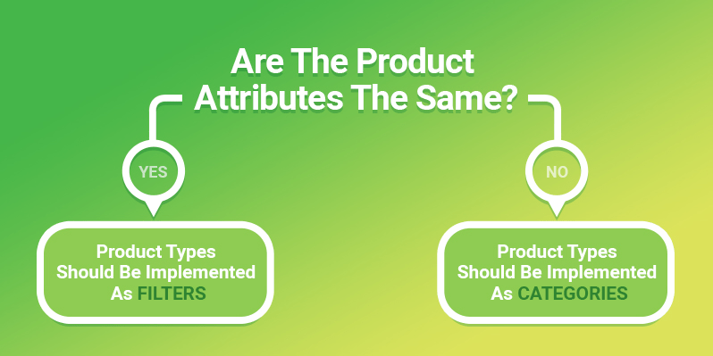 product-types